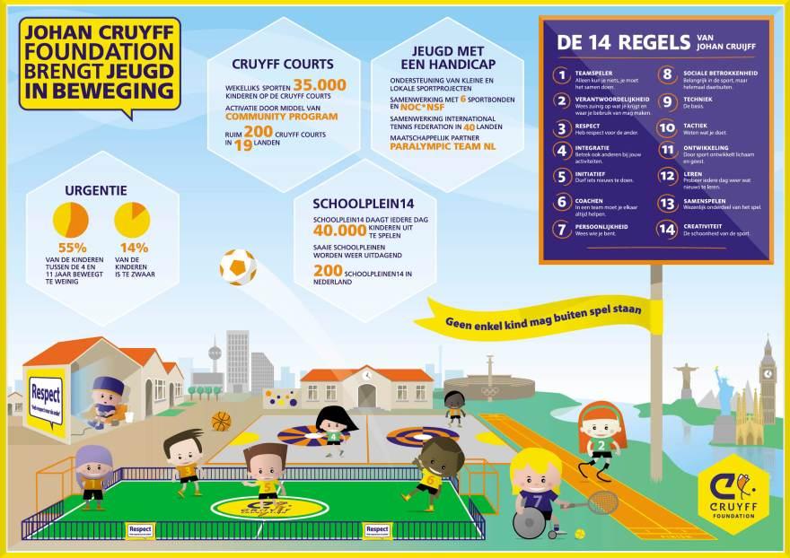 cruyff_infographic_nl_150