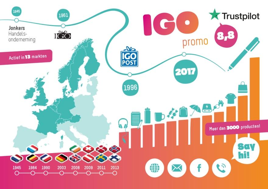 IGO Promo Infographic_NL